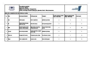 05 Rejestr Ryzyk Identyfikacja I Ocena