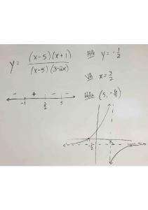 09-14 Rational Function Example
