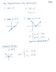 09-29 Notes 2H.1 The Modulus Function