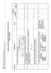 Chemia ZAMKOR Marzec 2012 klucz