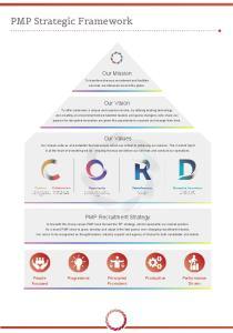 Copy of PMP Strategic Framework