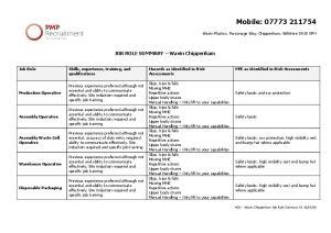 HD2 - Job Role Summary Chippenham