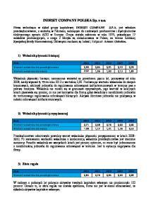 INDESIT COMPANY POLSKA Sp(long)