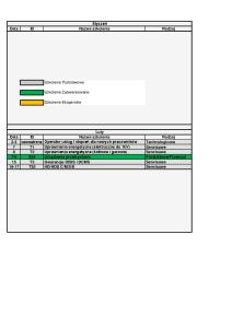 Kalendarrz szkoleń 2017