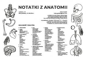 Notatki z anatomii 1.0