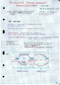 Rachunkowosc ZU i OFE - CWICZENIA (notatki)